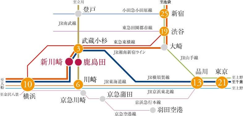 鹿島田駅・新川崎駅の交通アクセス